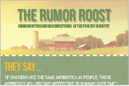 Sanderson Farms, Inc. Antibiotic PR Campaign