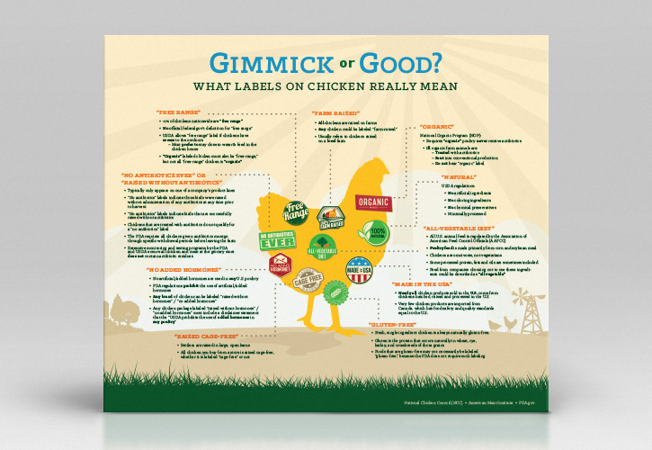 Infographic: Gimmick or Good