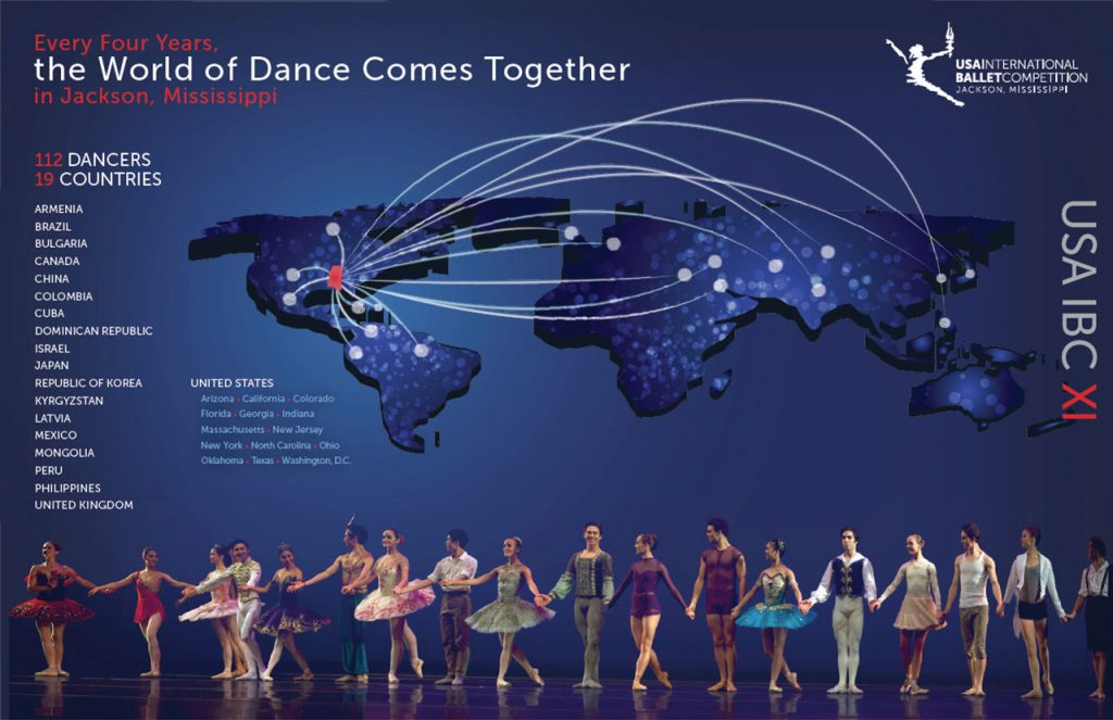 USA International Ballet Competition Infographic